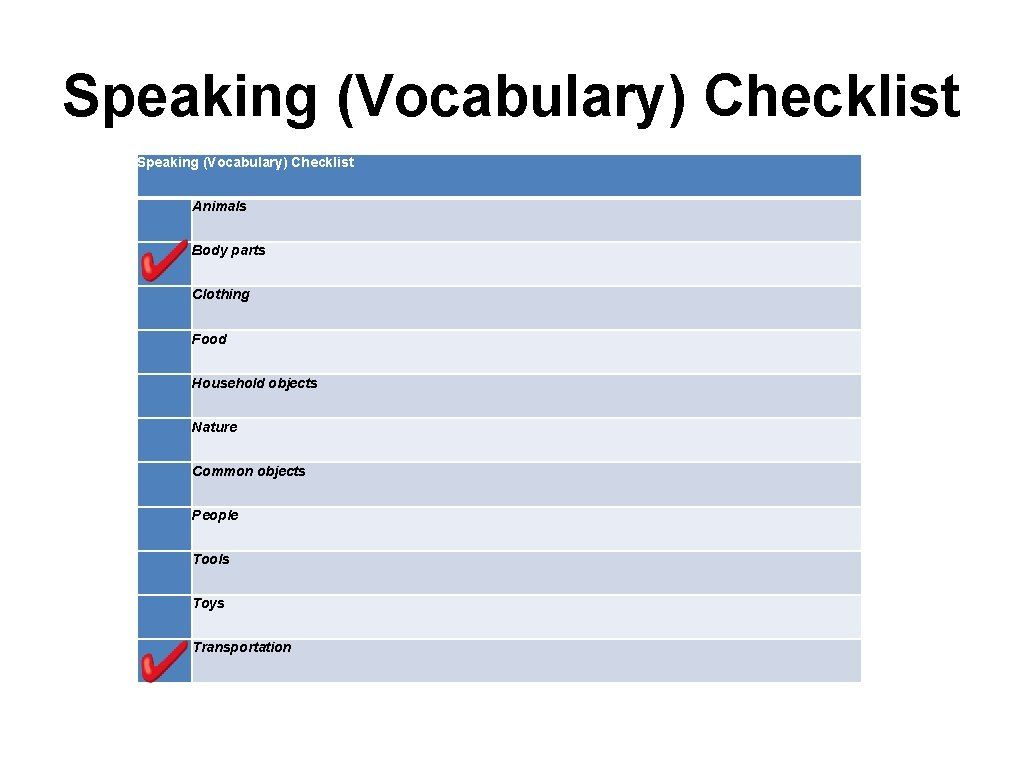 Speaking (Vocabulary) Checklist Animals Body parts Clothing Food Household objects Nature Common objects People