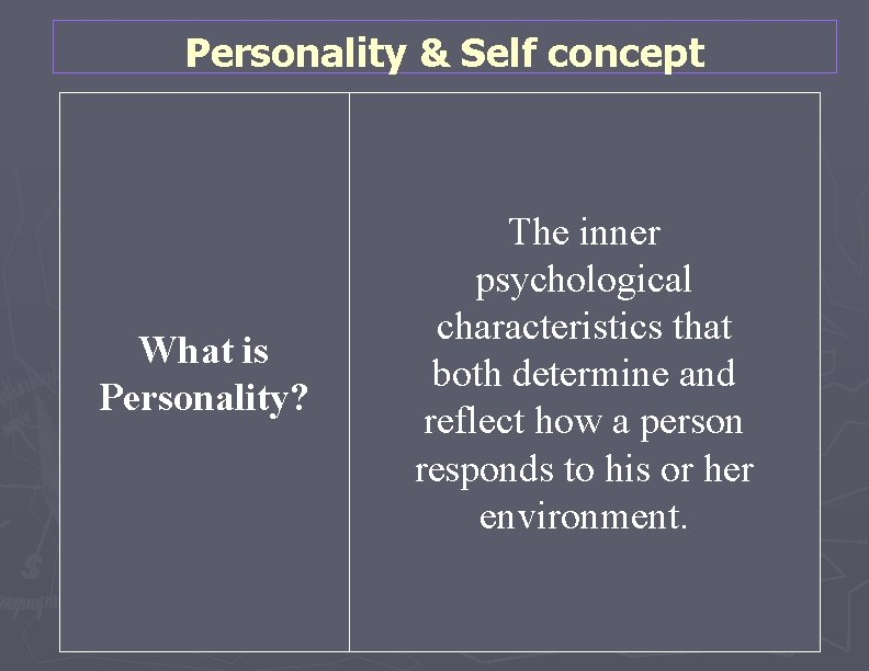 Personality & Self concept What is Personality? The inner psychological characteristics that both determine