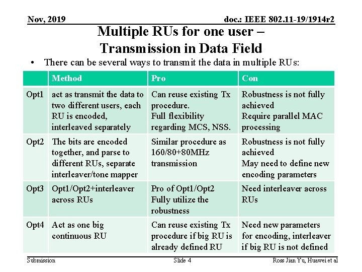 Nov, 2019 doc. : IEEE 802. 11 -19/1914 r 2 Multiple RUs for one