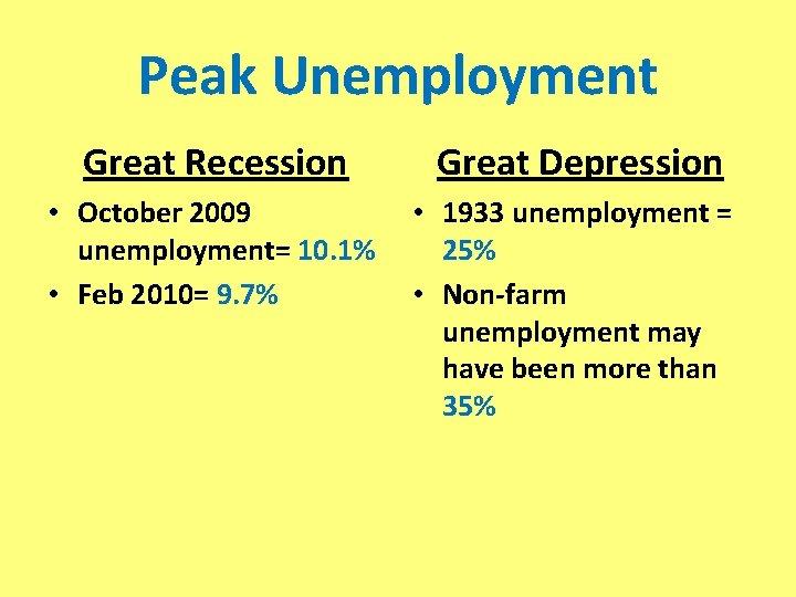 Peak Unemployment Great Recession Great Depression • October 2009 unemployment= 10. 1% • Feb