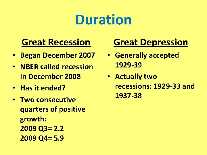 Duration Great Recession Great Depression • Began December 2007 • NBER called recession in