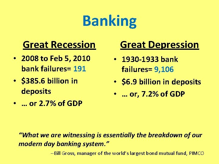 Banking Great Recession • 2008 to Feb 5, 2010 bank failures= 191 • $385.