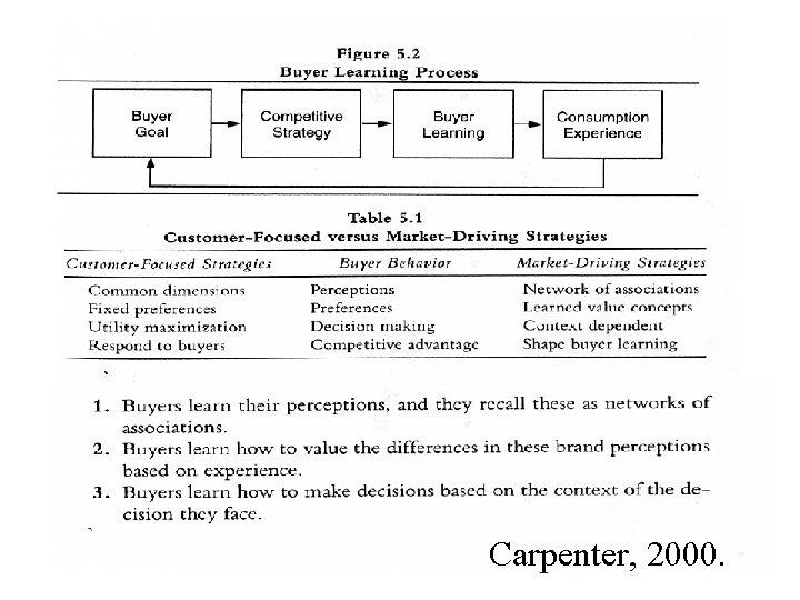 Carpenter, 2000.