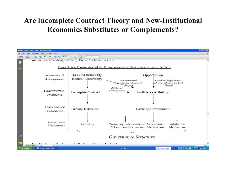 Are Incomplete Contract Theory and New-Institutional Economics Substitutes or Complements?