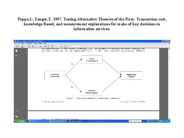 Poppo, L; Zenger, T. 1997. Testing Alternative Theories of the Firm: Transaction cost, knowledge