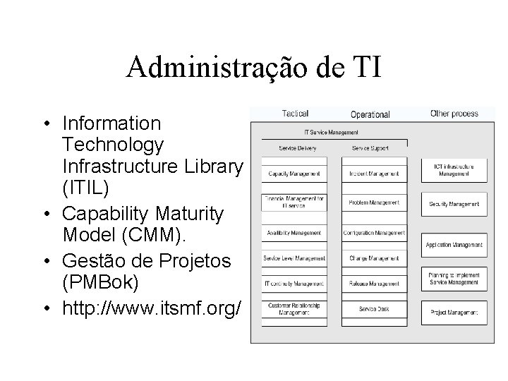 Administração de TI • Information Technology Infrastructure Library (ITIL) • Capability Maturity Model (CMM).