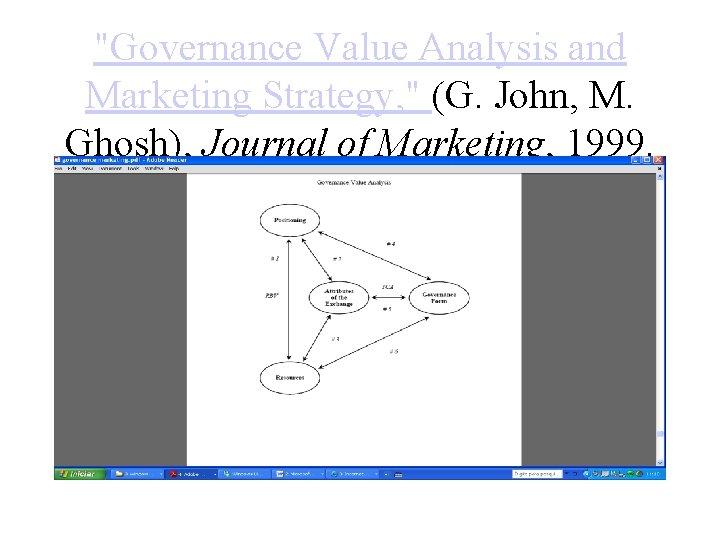 """Governance Value Analysis and Marketing Strategy, "" (G. John, M. Ghosh), Journal of Marketing,"