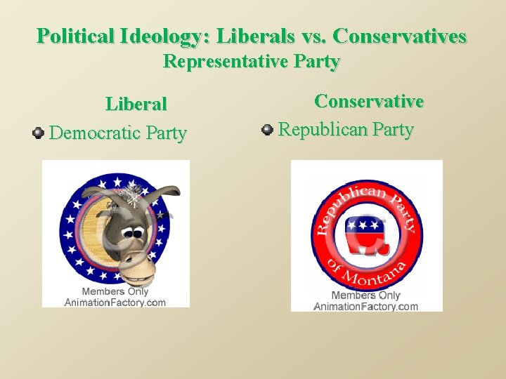 Political Ideology: Liberals vs. Conservatives Representative Party Liberal Democratic Party Conservative Republican Party