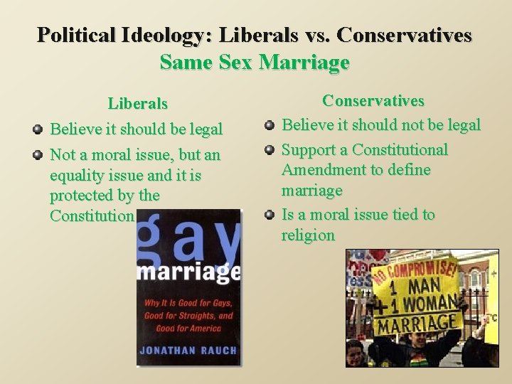 Political Ideology: Liberals vs. Conservatives Same Sex Marriage Liberals Believe it should be legal
