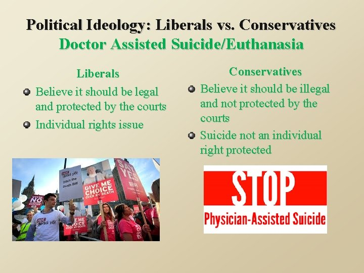 Political Ideology: Liberals vs. Conservatives Doctor Assisted Suicide/Euthanasia Liberals Believe it should be legal