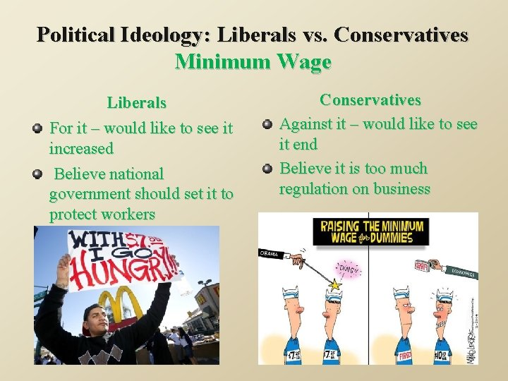 Political Ideology: Liberals vs. Conservatives Minimum Wage Liberals For it – would like to