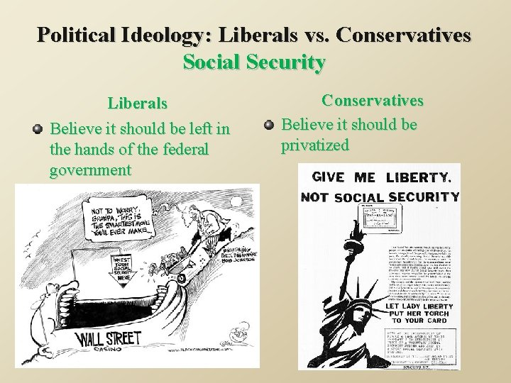 Political Ideology: Liberals vs. Conservatives Social Security Liberals Believe it should be left in