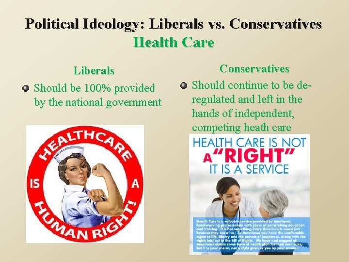 Political Ideology: Liberals vs. Conservatives Health Care Liberals Should be 100% provided by the