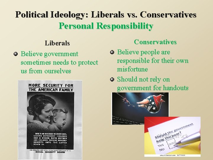 Political Ideology: Liberals vs. Conservatives Personal Responsibility Liberals Believe government sometimes needs to protect