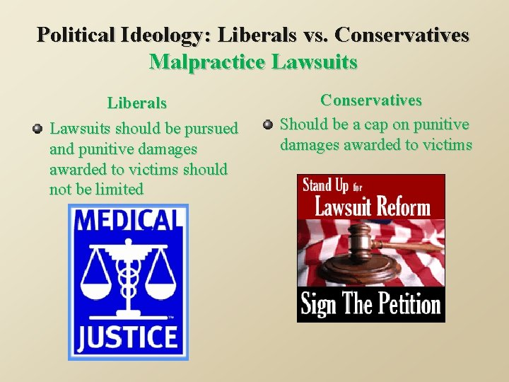 Political Ideology: Liberals vs. Conservatives Malpractice Lawsuits Liberals Lawsuits should be pursued and punitive