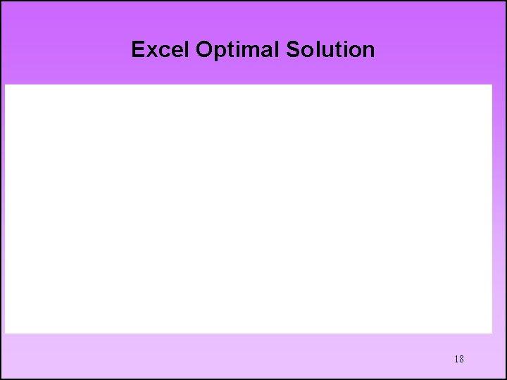 Excel Optimal Solution 18