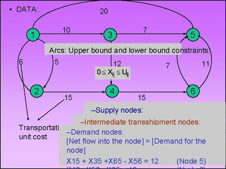 • DATA: 20 10 1 7 3 5 Arcs: Upper bound and lower
