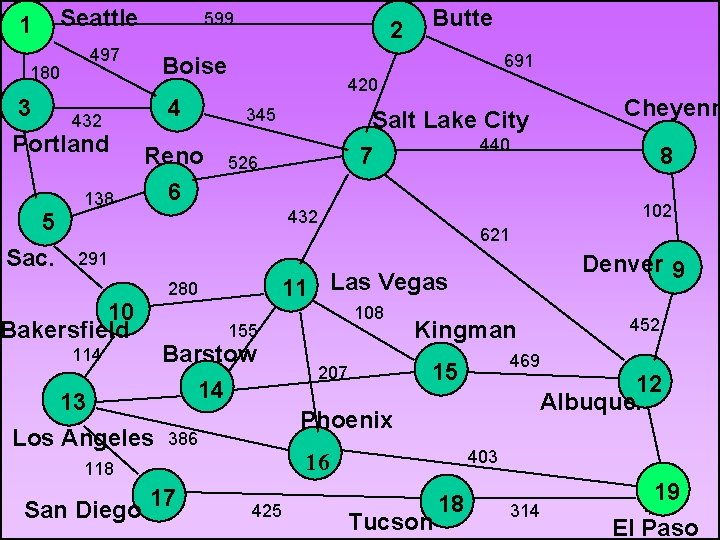 1 Seattle 180 3 497 138 2 4 Reno 6 420 345 440 7