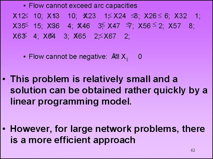 • Flow cannot exceed arc capacities X 12 10; X 13 10; X