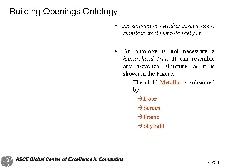 Building Openings Ontology • An aluminum metallic screen door, stainless-steel metallic skylight • An