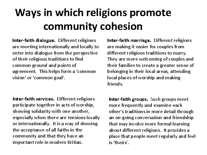 Ways in which religions promote community cohesion Inter-faith dialogue. Different religions are meeting internationally