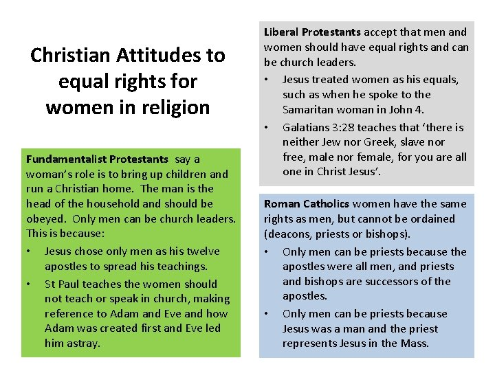 Christian Attitudes to equal rights for women in religion Fundamentalist Protestants say a woman's