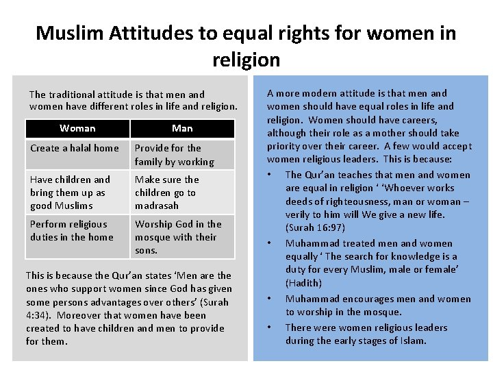 Muslim Attitudes to equal rights for women in religion The traditional attitude is that