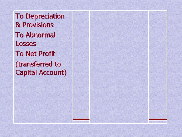 To Depreciation & Provisions To Abnormal Losses To Net Profit (transferred to Capital Account)
