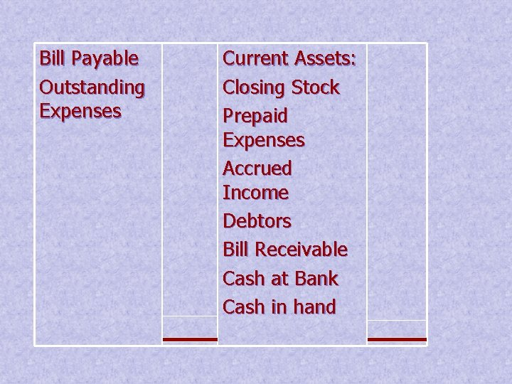 Bill Payable Outstanding Expenses Current Assets: Closing Stock Prepaid Expenses Accrued Income Debtors Bill