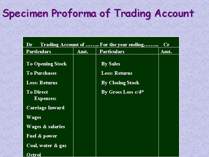 Specimen Proforma of Trading Account Dr Trading Account of ……. . For the year