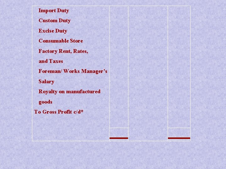 Import Duty Custom Duty Excise Duty Consumable Store Factory Rent, Rates, and Taxes Foreman/