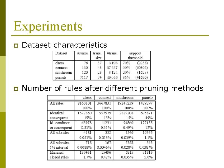 Experiments p Dataset characteristics p Number of rules after different pruning methods