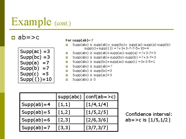 Example (cont. ) p ab=>c Supp(ac) =3 Supp(bc) =3 Supp(a) =7 Supp(b) =7 Supp(c)