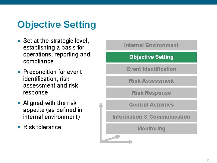 Objective Setting § Set at the strategic level, establishing a basis for operations, reporting