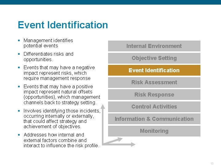 Event Identification § Management identifies potential events Internal Environment § Differentiates risks and opportunities.
