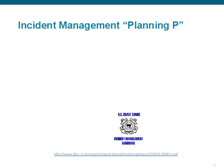 """Incident Management """"Planning P"""" http: //www. dfg. ca. gov/ospr/organizational/msb/readiness/2006%20 IMH. pdf Confidential 25"""