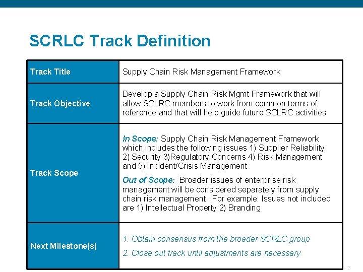 SCRLC Track Definition Track Title Supply Chain Risk Management Framework Track Objective Develop a
