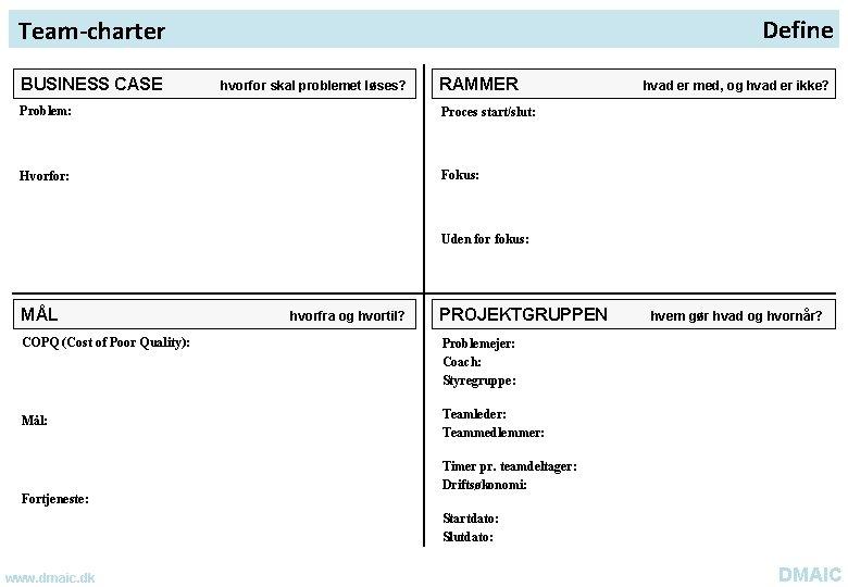 Define Team-charter BUSINESS CASE hvorfor skal problemet løses? RAMMER Problem: Proces start/slut: Hvorfor: Fokus: