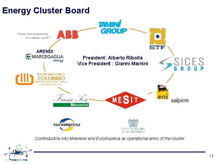 Energy Cluster Board President: Alberto Ribolla Vice President : Gianni Mainini Confindustria Alto Milanese