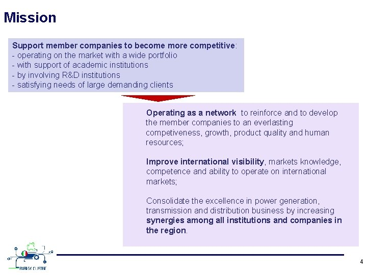 Mission Support member companies to become more competitive: - operating on the market with