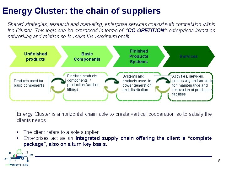 Energy Cluster: the chain of suppliers Shared strategies, research and marketing, enterprise services coexist