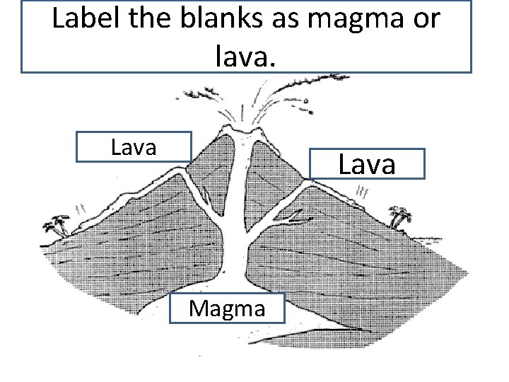 Label the blanks as magma or lava. Lava Magma