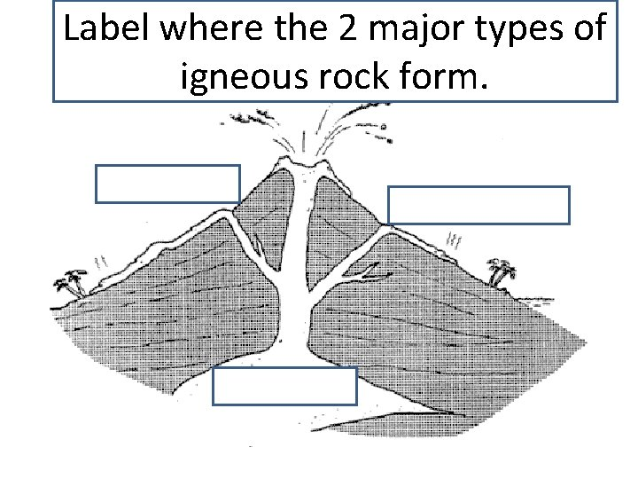 Label where the 2 major types of igneous rock form.