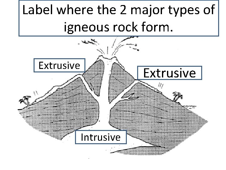 Label where the 2 major types of igneous rock form. Extrusive Intrusive