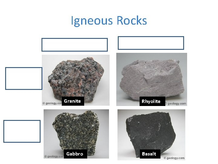 Igneous Rocks Granite Gabbro Rhyolite Basalt