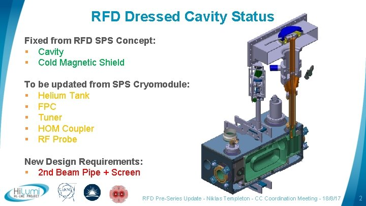RFD Dressed Cavity Status Fixed from RFD SPS Concept: § Cavity § Cold Magnetic