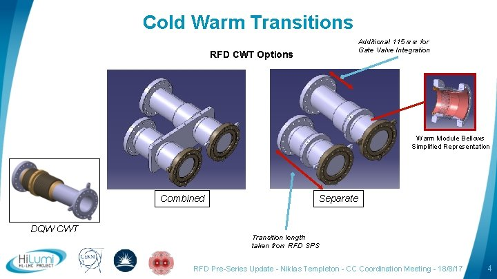 Cold Warm Transitions Additional 115 mm for Gate Valve Integration RFD CWT Options Warm
