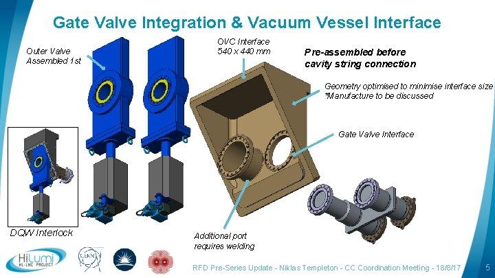 Gate Valve Integration & Vacuum Vessel Interface Outer Valve Assembled 1 st OVC Interface