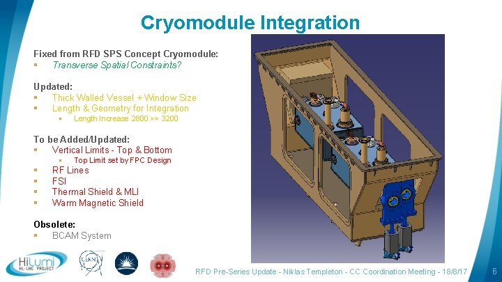 Cryomodule Integration Fixed from RFD SPS Concept Cryomodule: § Transverse Spatial Constraints? Updated: §