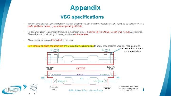 Appendix logo area
